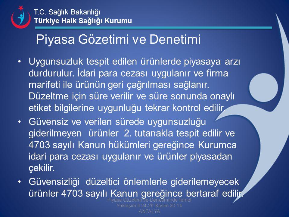 T.C. Sağlık Bakanlığı Türkiye Halk Sağlığı Kurumu Piyasa Gözetimi ve Denetimi Uygunsuzluk tespit edilen ürünlerde piyasaya arzı durdurulur. İdari para