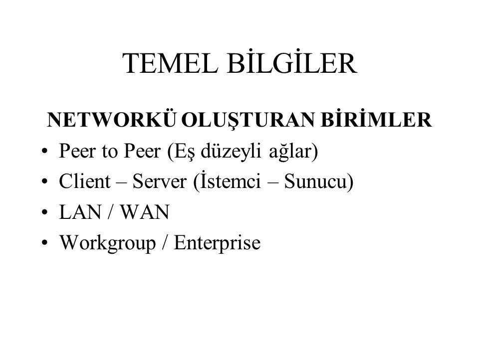 TEMEL BİLGİLER NETWORKÜ OLUŞTURAN BİRİMLER Peer to Peer (Eş düzeyli ağlar) Client – Server (İstemci – Sunucu) LAN / WAN Workgroup / Enterprise