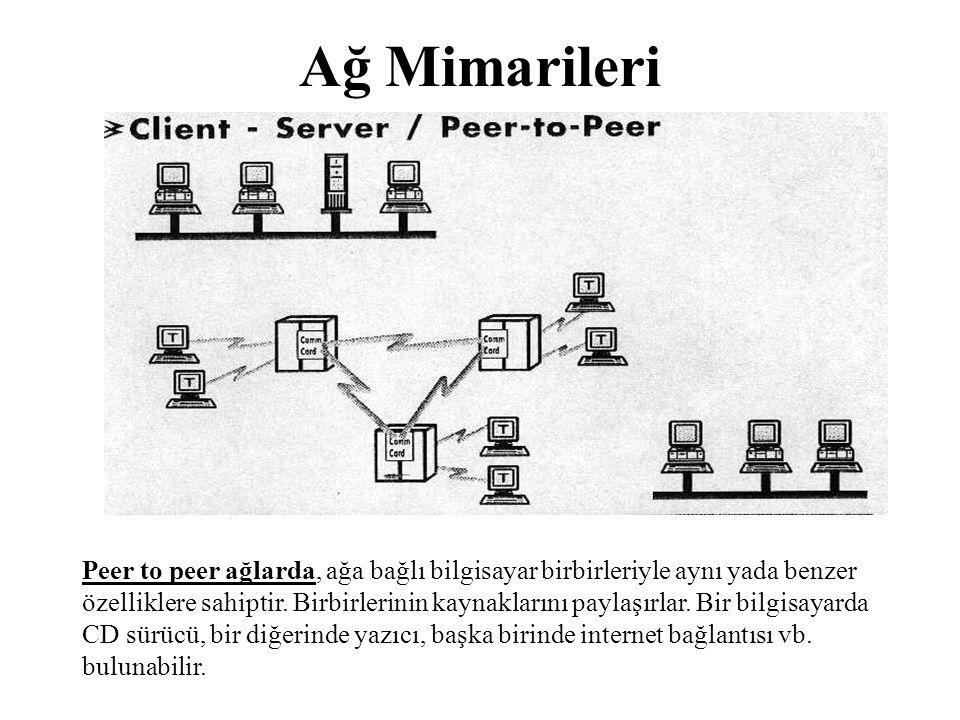 Ağ Mimarileri Peer to peer ağlarda, ağa bağlı bilgisayar birbirleriyle aynı yada benzer özelliklere sahiptir. Birbirlerinin kaynaklarını paylaşırlar.