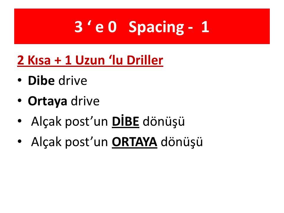 3 ' e 0 Spacing - 1 2 Kısa + 1 Uzun 'lu Driller Dibe drive Ortaya drive Alçak post'un DİBE dönüşü Alçak post'un ORTAYA dönüşü