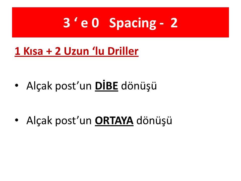 3 ' e 0 Spacing - 2 1 Kısa + 2 Uzun 'lu Driller Alçak post'un DİBE dönüşü Alçak post'un ORTAYA dönüşü