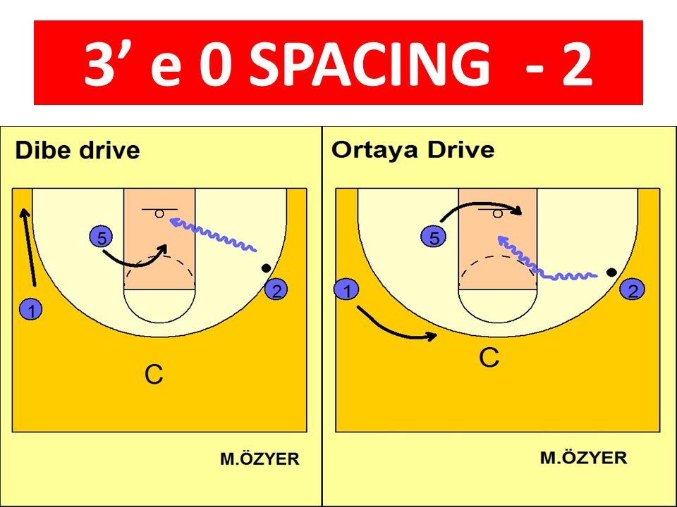 3' e 0 SPACING - 2