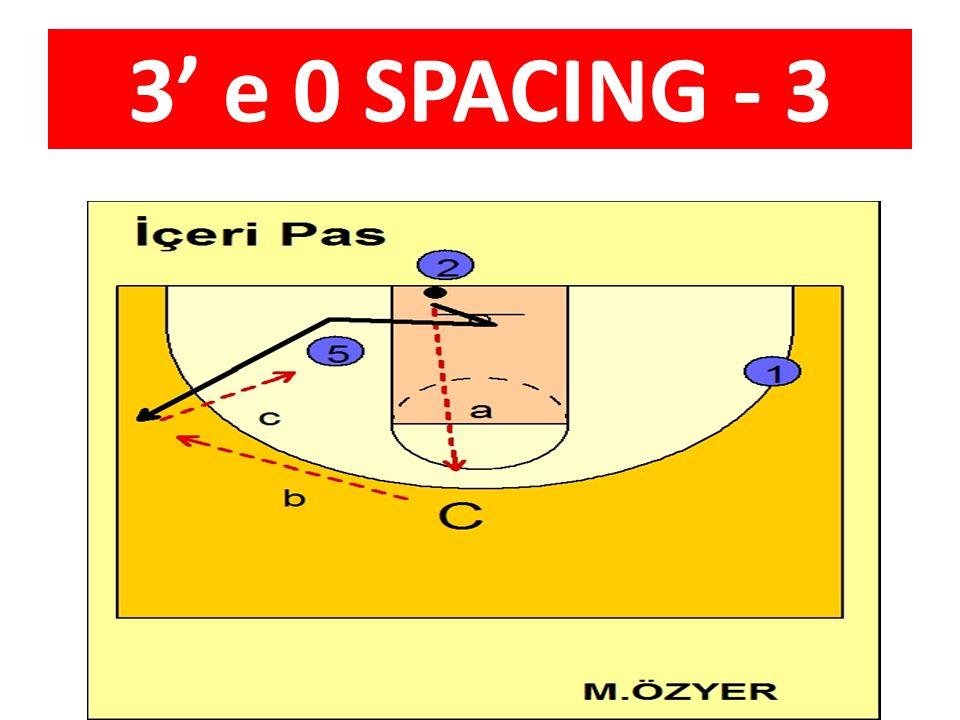 3' e 0 SPACING - 3