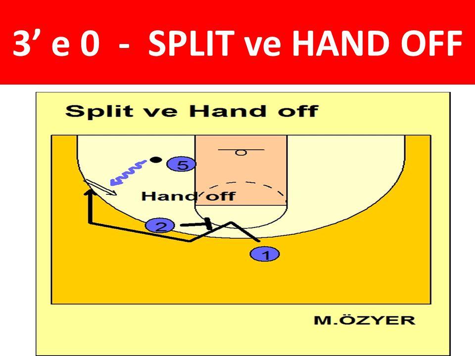 3' e 0 - SPLIT ve HAND OFF
