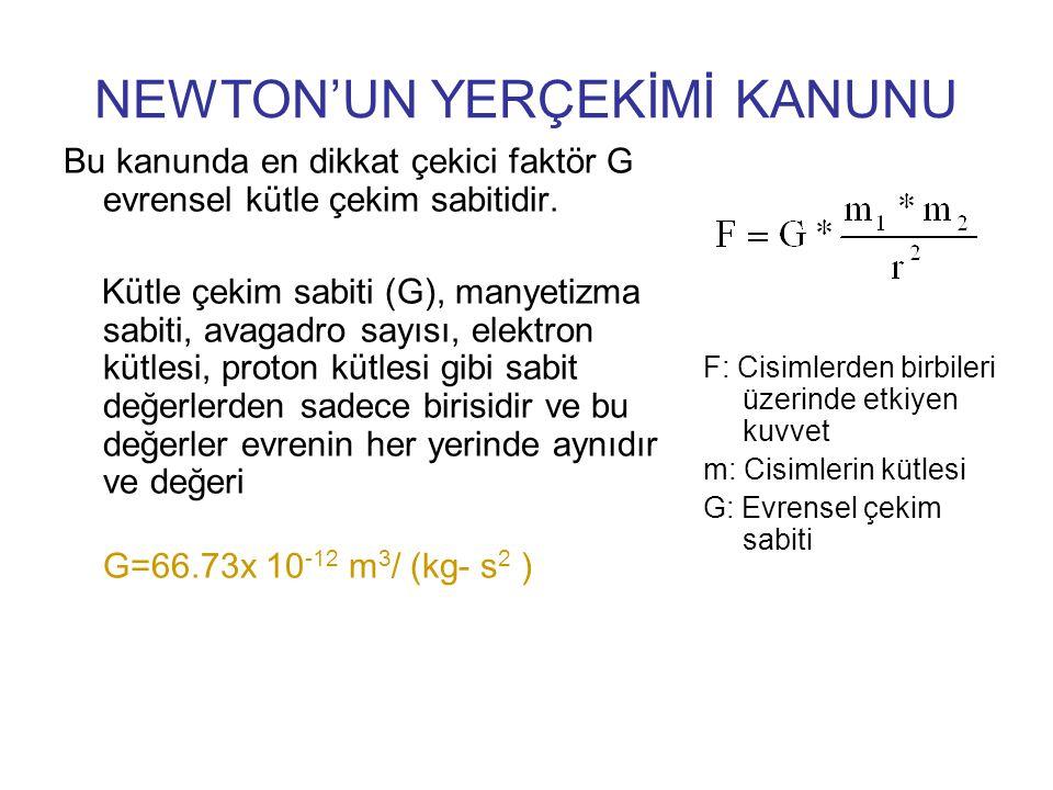 NEWTON'UN YERÇEKİMİ KANUNU Bu kanunda en dikkat çekici faktör G evrensel kütle çekim sabitidir. Kütle çekim sabiti (G), manyetizma sabiti, avagadro sa