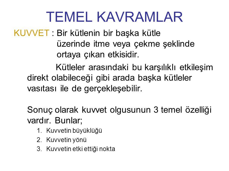 TEMEL KAVRAMLAR KUVVET : Bir kütlenin bir başka kütle üzerinde itme veya çekme şeklinde ortaya çıkan etkisidir. Kütleler arasındaki bu karşılıklı etki