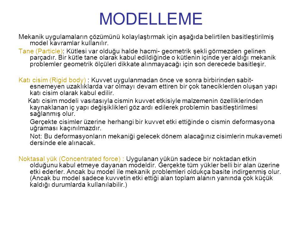 MODELLEME Mekanik uygulamaların çözümünü kolaylaştırmak için aşağıda belirtilen basitleştirilmiş model kavramlar kullanılır. Tane (Particle): Kütlesi