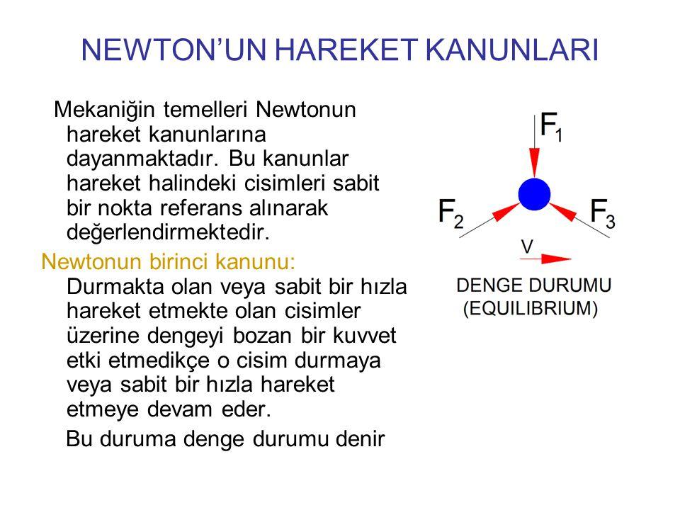 NEWTON'UN HAREKET KANUNLARI Mekaniğin temelleri Newtonun hareket kanunlarına dayanmaktadır. Bu kanunlar hareket halindeki cisimleri sabit bir nokta re