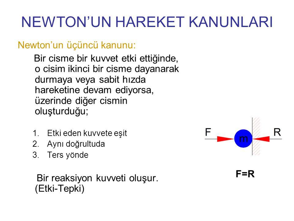 NEWTON'UN HAREKET KANUNLARI Newton'un üçüncü kanunu: Bir cisme bir kuvvet etki ettiğinde, o cisim ikinci bir cisme dayanarak durmaya veya sabit hızda