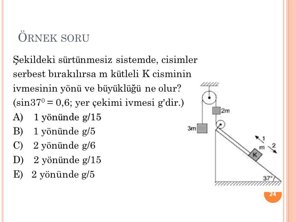 Ö RNEK SORU Şekildeki s ü rt ü nmesiz sistemde, cisimler serbest bırakılırsa m k ü tleli K cisminin ivmesinin y ö n ü ve b ü y ü kl ü ğ ü ne olur.