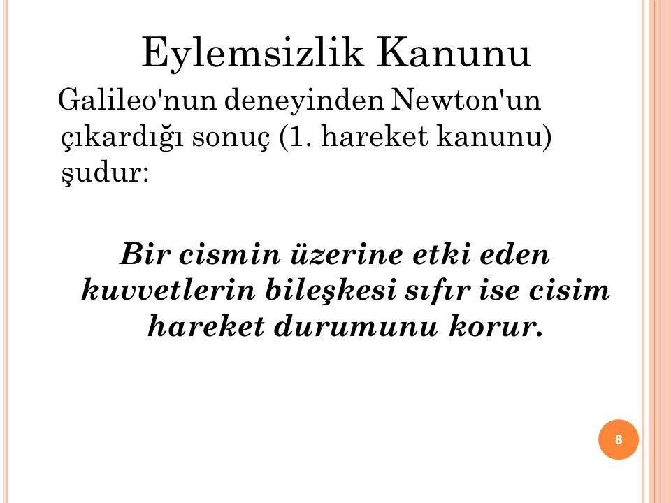 Eylemsizlik Kanunu Galileo nun deneyinden Newton un çıkardığı sonuç (1.