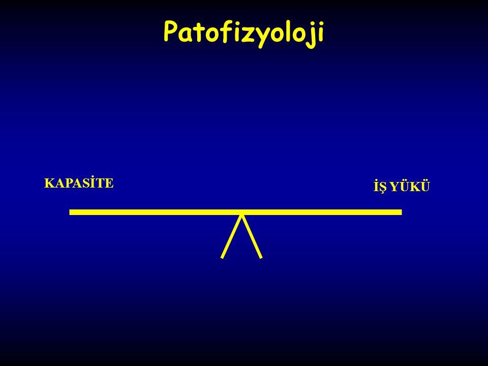 Kapalı sistem aspirasyon (Stericath), (Trachair), Faydası  Ekspiryum sonu akciğer volümü kaybı az  Desatürasyon ve takipne etkisi daha az  VIP riski daha az,  PEEP'de düşme olmaz.