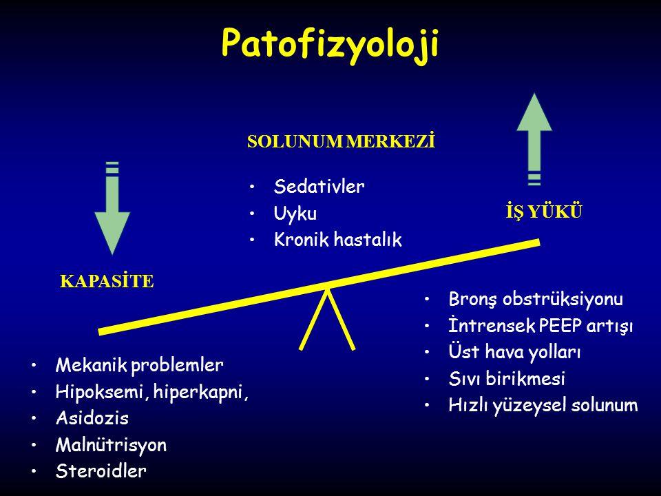 Gaz değişimi bozulmuştur  Hipoksemi, V/Q uyumsuzluğu, Şant, Difüzyon azalması, AC dışı nedenler (FiO 2, VE, CO, PvO 2 ),  Hiperkapni, Hızlı-yüzeyel solunum (VA azalması) R aw artar, Dinamik hiperinflasyon (PEEPi),  Respiratuar asidozis, CO 2 retansiyonu ile