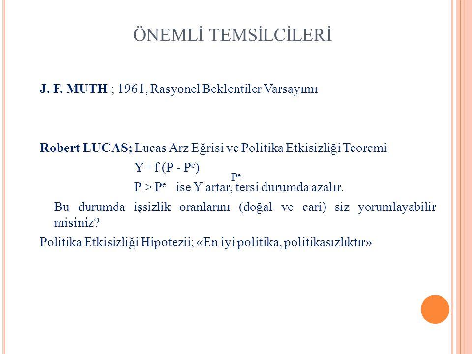 ÖNEMLİ TEMSİLCİLERİ J. F. MUTH ; 1961, Rasyonel Beklentiler Varsayımı Robert LUCAS; Lucas Arz Eğrisi ve Politika Etkisizliği Teoremi Y= f (P - P e ) P