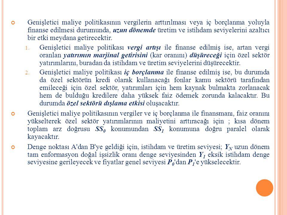 Genişletici maliye politikasının vergilerin arttırılması veya iç borçlanma yoluyla finanse edilmesi durumunda, uzun dönemde üretim ve istihdam seviyel