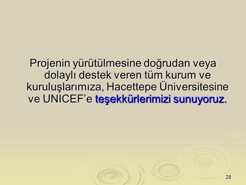 26 Projenin yürütülmesine doğrudan veya dolaylı destek veren tüm kurum ve kuruluşlarımıza, Hacettepe Üniversitesine ve UNICEF'e teşekkürlerimizi sunuy