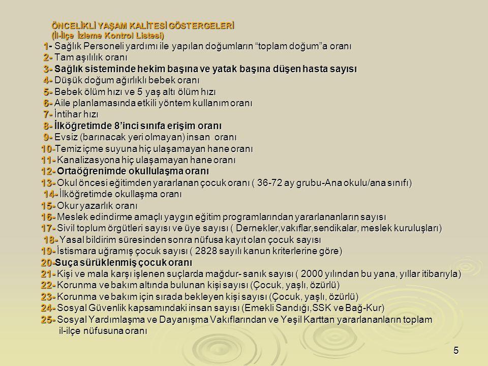 5 ÖNCELİKLİ YAŞAM KALİTESİ GÖSTERGELERİ ÖNCELİKLİ YAŞAM KALİTESİ GÖSTERGELERİ (İl-İlçe İzleme Kontrol Listesi) (İl-İlçe İzleme Kontrol Listesi)  1- S