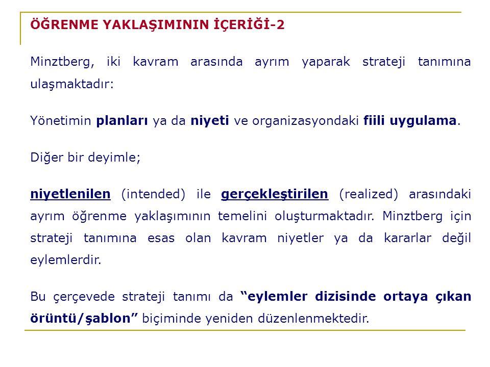 ÖĞRENME YAKLAŞIMININ İÇERİĞİ-2 Minztberg, iki kavram arasında ayrım yaparak strateji tanımına ulaşmaktadır: Yönetimin planları ya da niyeti ve organizasyondaki fiili uygulama.
