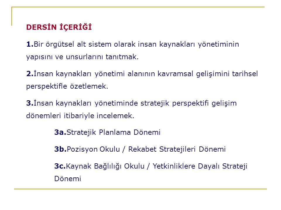 DERS PLANLAMASI-1 1.Hafta: Giriş: İnsan kaynakları yönetiminin içeriği.