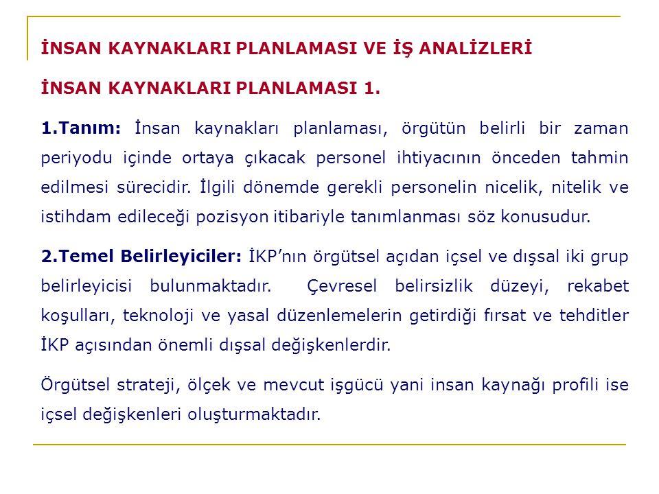 İNSAN KAYNAKLARI PLANLAMASI VE İŞ ANALİZLERİ İNSAN KAYNAKLARI PLANLAMASI 1.