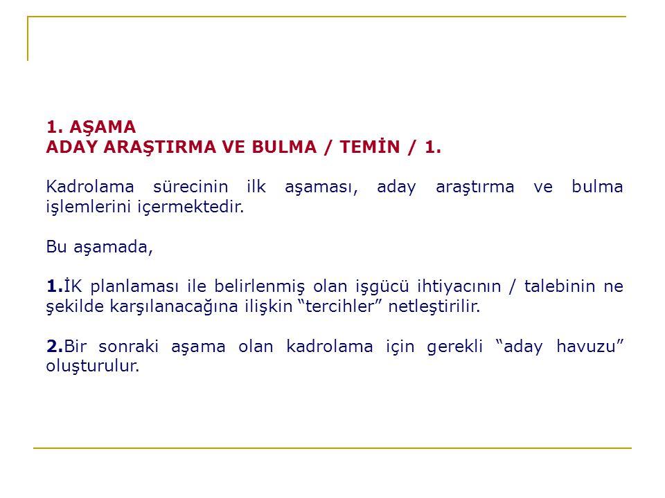1.AŞAMA ADAY ARAŞTIRMA VE BULMA / TEMİN / 1.
