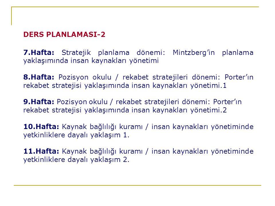 DERS PLANLAMASI-2 7.Hafta: Stratejik planlama dönemi: Mintzberg'in planlama yaklaşımında insan kaynakları yönetimi 8.Hafta: Pozisyon okulu / rekabet stratejileri dönemi: Porter'ın rekabet stratejisi yaklaşımında insan kaynakları yönetimi.1 9.Hafta: Pozisyon okulu / rekabet stratejileri dönemi: Porter'ın rekabet stratejisi yaklaşımında insan kaynakları yönetimi.2 10.Hafta: Kaynak bağlılığı kuramı / insan kaynakları yönetiminde yetkinliklere dayalı yaklaşım 1.