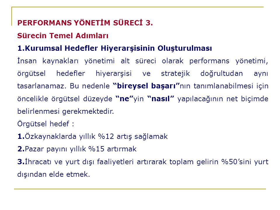 PERFORMANS YÖNETİM SÜRECİ 3.