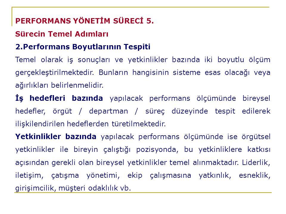 PERFORMANS YÖNETİM SÜRECİ 5.