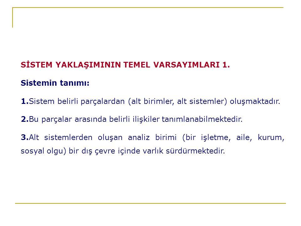 SİSTEM YAKLAŞIMI PERSPEKTİFİNDEN İNSAN KAYNAKLARI YÖNETİMİ 2.