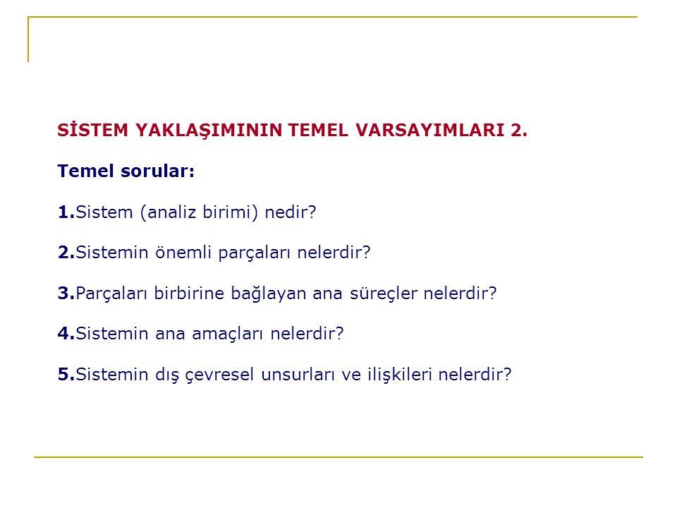 SİSTEM YAKLAŞIMININ TEMEL VARSAYIMLARI 2.Temel sorular: 1.Sistem (analiz birimi) nedir.