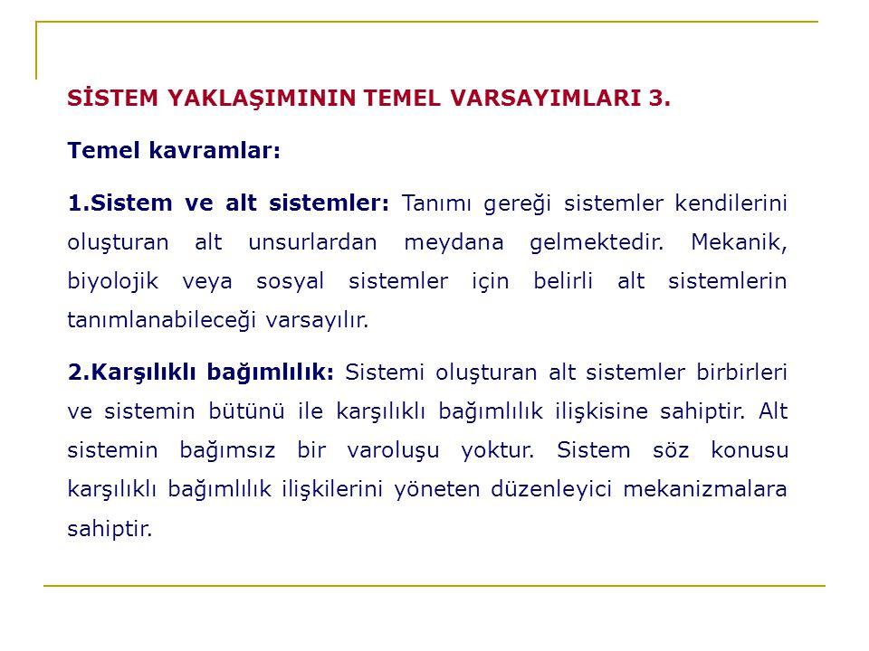 SİSTEM YAKLAŞIMININ TEMEL VARSAYIMLARI 3.