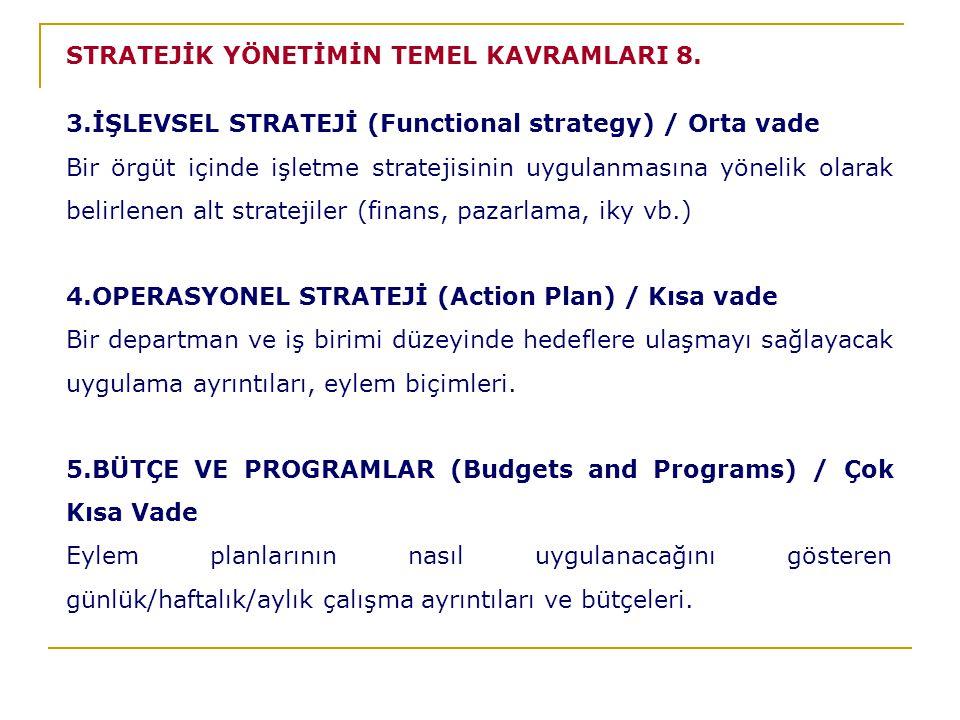 3.İŞLEVSEL STRATEJİ (Functional strategy) / Orta vade Bir örgüt içinde işletme stratejisinin uygulanmasına yönelik olarak belirlenen alt stratejiler (finans, pazarlama, iky vb.) 4.OPERASYONEL STRATEJİ (Action Plan) / Kısa vade Bir departman ve iş birimi düzeyinde hedeflere ulaşmayı sağlayacak uygulama ayrıntıları, eylem biçimleri.