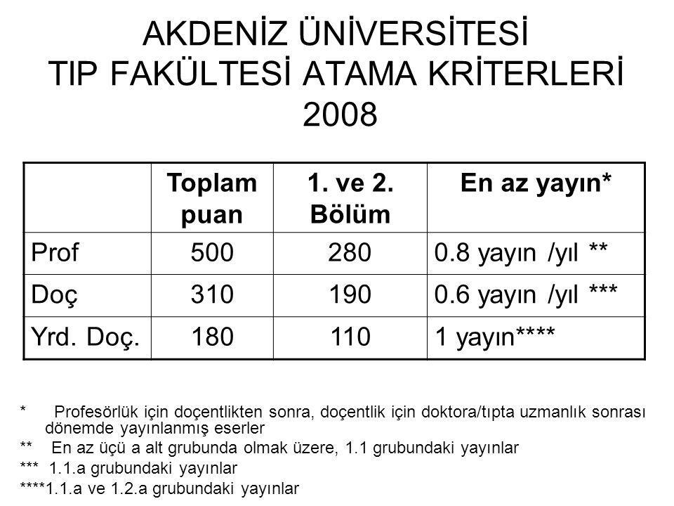 AKDENİZ ÜNİVERSİTESİ TIP FAKÜLTESİ ATAMA KRİTERLERİ 2008 * Profesörlük için doçentlikten sonra, doçentlik için doktora/tıpta uzmanlık sonrası dönemde