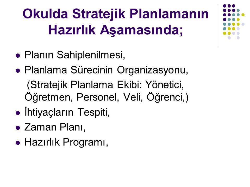 Okulda Stratejik Planlamanın Hazırlık Aşamasında; Planın Sahiplenilmesi, Planlama Sürecinin Organizasyonu, (Stratejik Planlama Ekibi: Yönetici, Öğretm