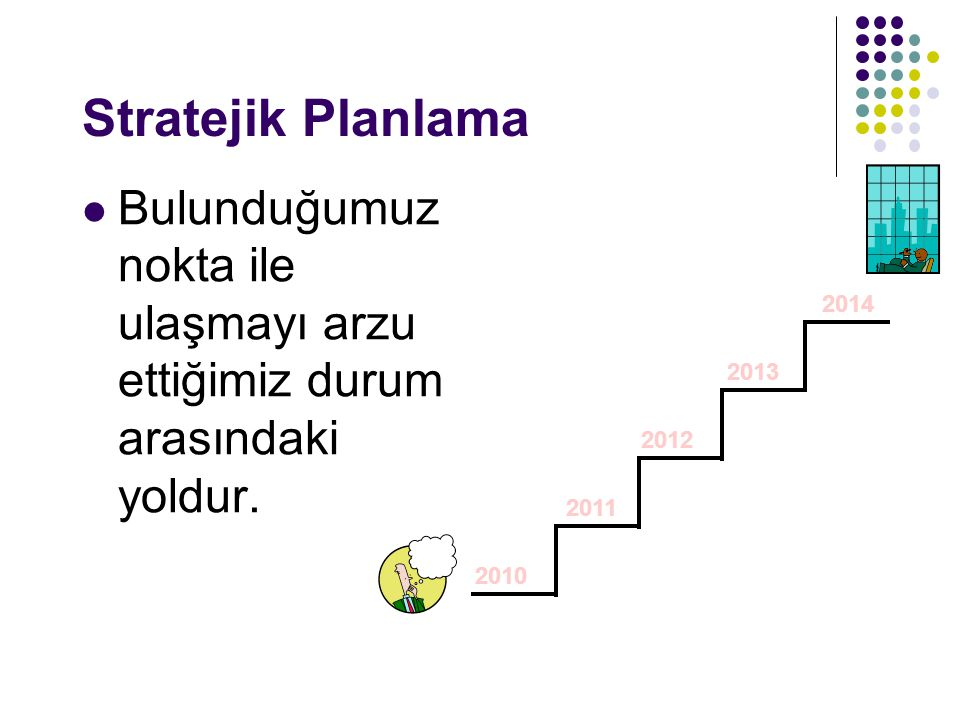 Stratejik Planlama Bulunduğumuz nokta ile ulaşmayı arzu ettiğimiz durum arasındaki yoldur. 2010 2014 2011 2012 2013