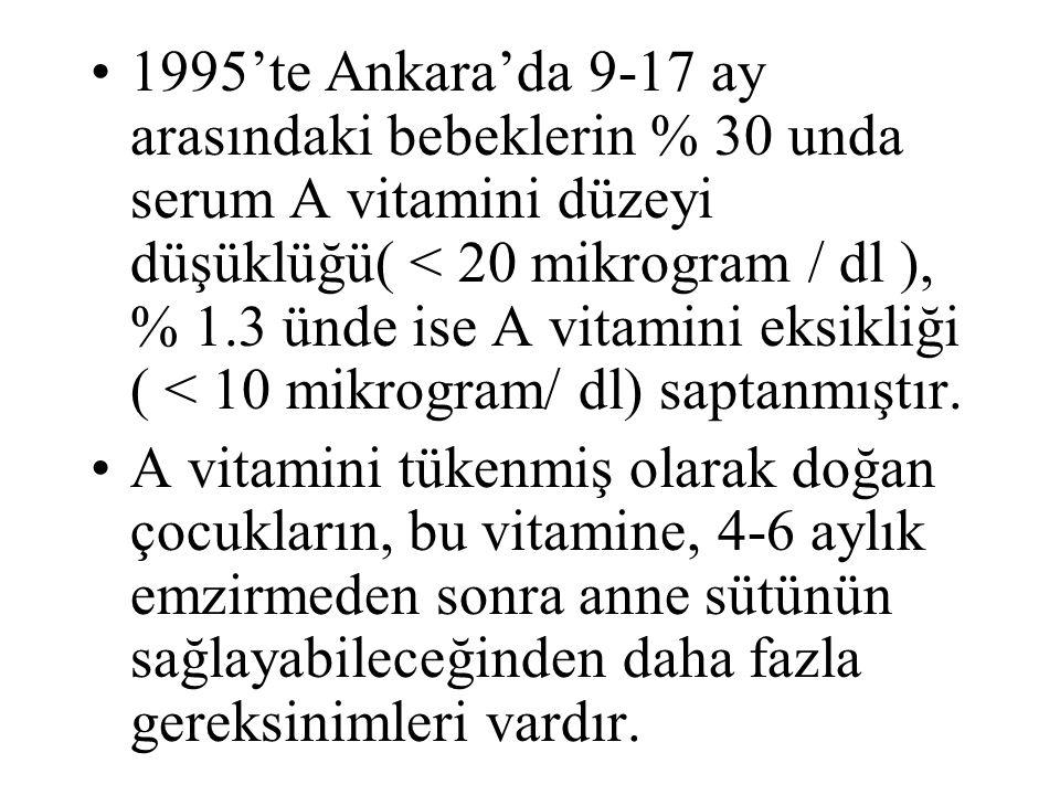 1995'te Ankara'da 9-17 ay arasındaki bebeklerin % 30 unda serum A vitamini düzeyi düşüklüğü( < 20 mikrogram / dl ), % 1.3 ünde ise A vitamini eksikliği ( < 10 mikrogram/ dl) saptanmıştır.