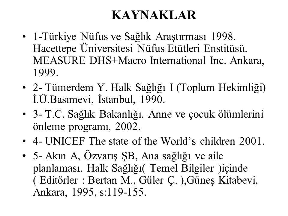 KAYNAKLAR 1-Türkiye Nüfus ve Sağlık Araştırması 1998.