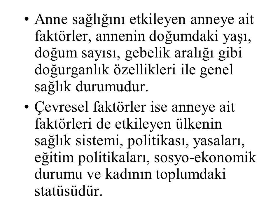 Şekil 5. Türkiye'de beş yaş altı çocukların gelişimi (Yaşa göre (ay) ortalama Z-Skorları ) (1)