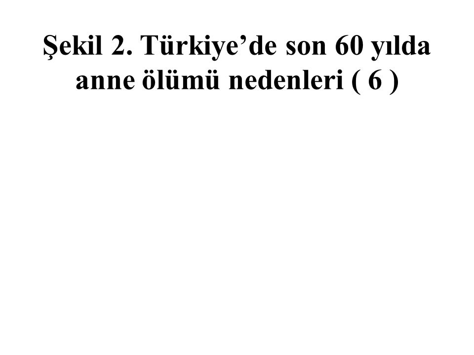 Şekil 2. Türkiye'de son 60 yılda anne ölümü nedenleri ( 6 )