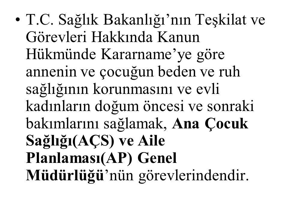 6- T.C.Sağlık Bakanlığı, Dünya'da ve Türkiye'de Sağlık Kalkınma ve Çevre Açısından Nüfus Sorunu.