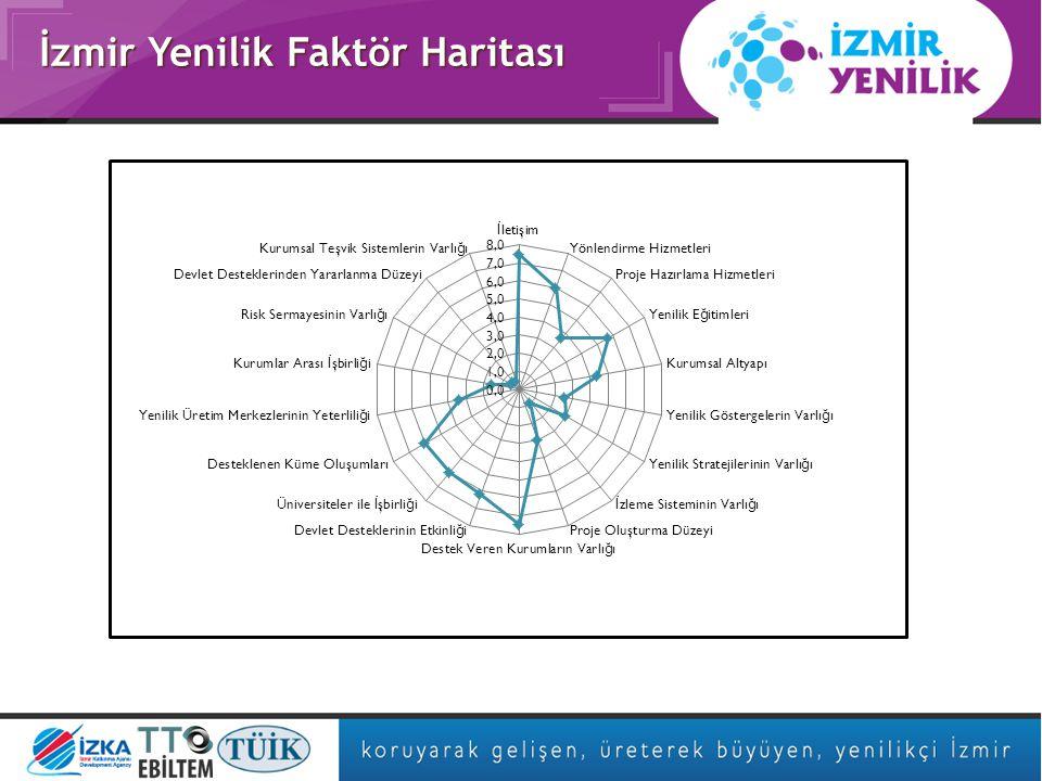 Asıl başlık stili için tıklatın İzmir Yenilik Faktör Haritası
