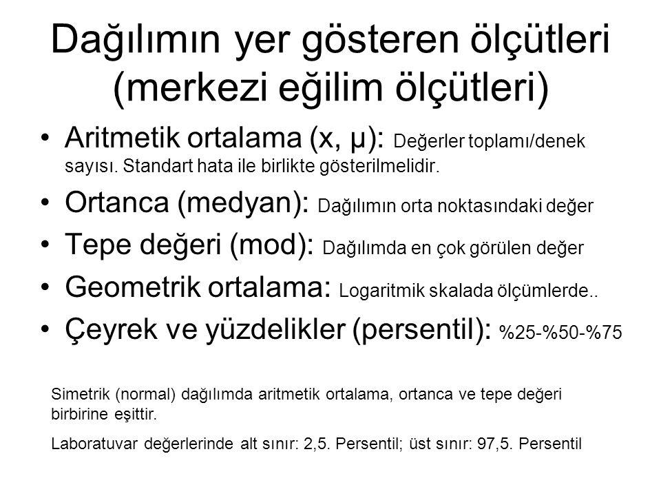 Dağılımın yaygınlık ölçütleri (yayılma ölçütleri) Değer aralığı (range, w): En büyük değer – en küçük değer Standart sapma (s,  ): Kesinliği tanımlar Varyans (s 2,  2 ) Varyasyon katsayısı (Coefficient of variation, CV): Standart sapmanın ortalamaya göre % değişimi [CV= 100(s/x)] Standart hata (s/  n) Laboratuvar ölçümlerinde CV'nin üst sınırı %10'dur.