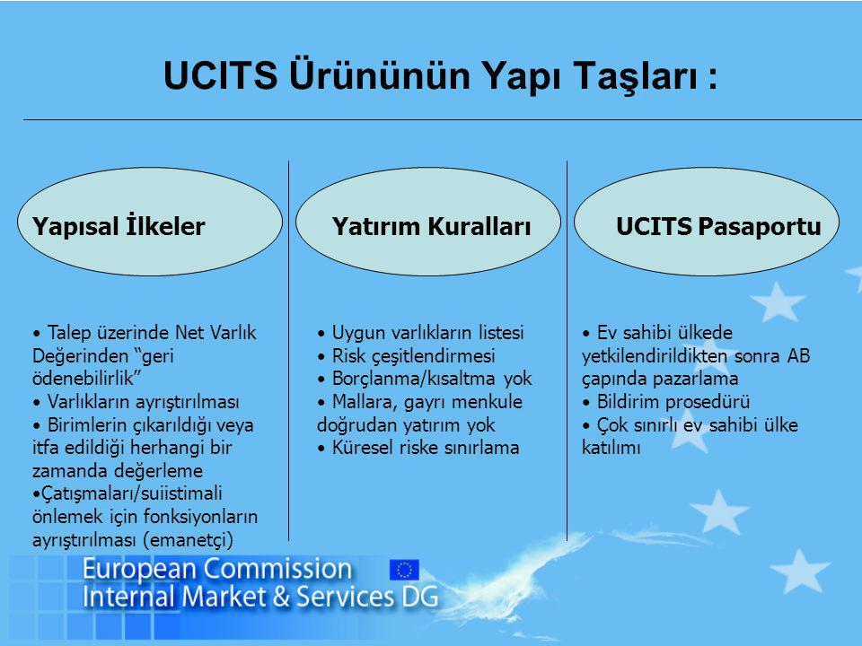"""UCITS Ürününün Yapı Taşları : Yapısal İlkelerYatırım KurallarıUCITS Pasaportu Talep üzerinde Net Varlık Değerinden """"geri ödenebilirlik"""" Varlıkların ay"""