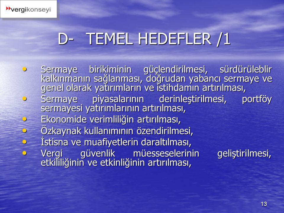 13 D-TEMEL HEDEFLER /1 Sermaye birikiminin güçlendirilmesi, sürdürüleblir kalkınmanın sağlanması, doğrudan yabancı sermaye ve genel olarak yatırımları