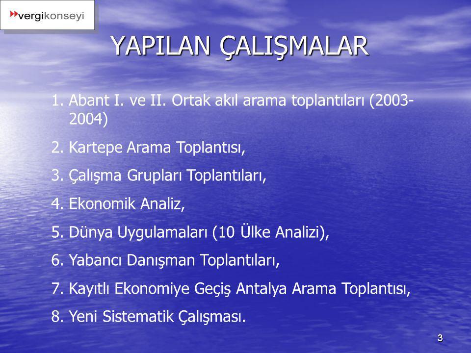 3 YAPILAN ÇALIŞMALAR 1.Abant I. ve II. Ortak akıl arama toplantıları (2003- 2004) 2.Kartepe Arama Toplantısı, 3.Çalışma Grupları Toplantıları, 4.Ekono