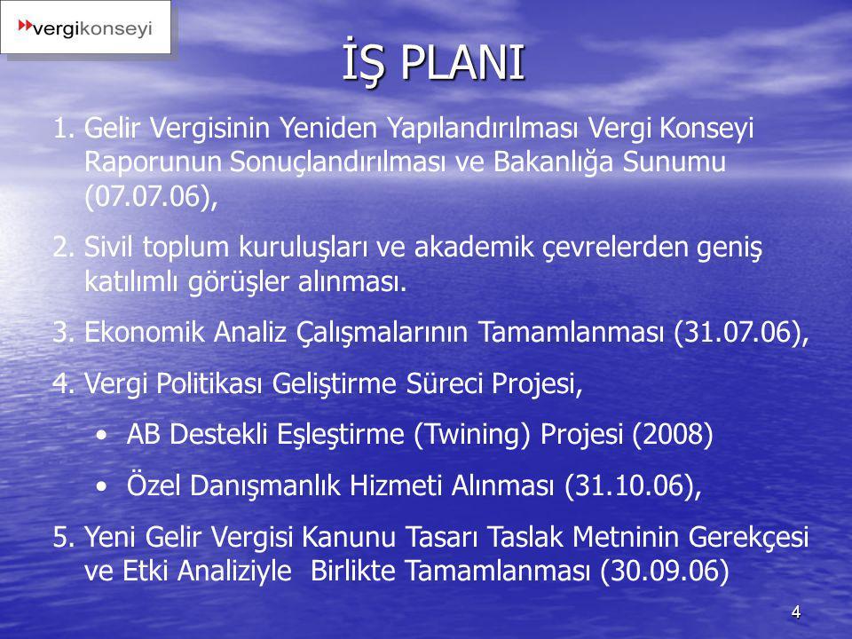 4 İŞ PLANI 1.Gelir Vergisinin Yeniden Yapılandırılması Vergi Konseyi Raporunun Sonuçlandırılması ve Bakanlığa Sunumu (07.07.06), 2.Sivil toplum kurulu