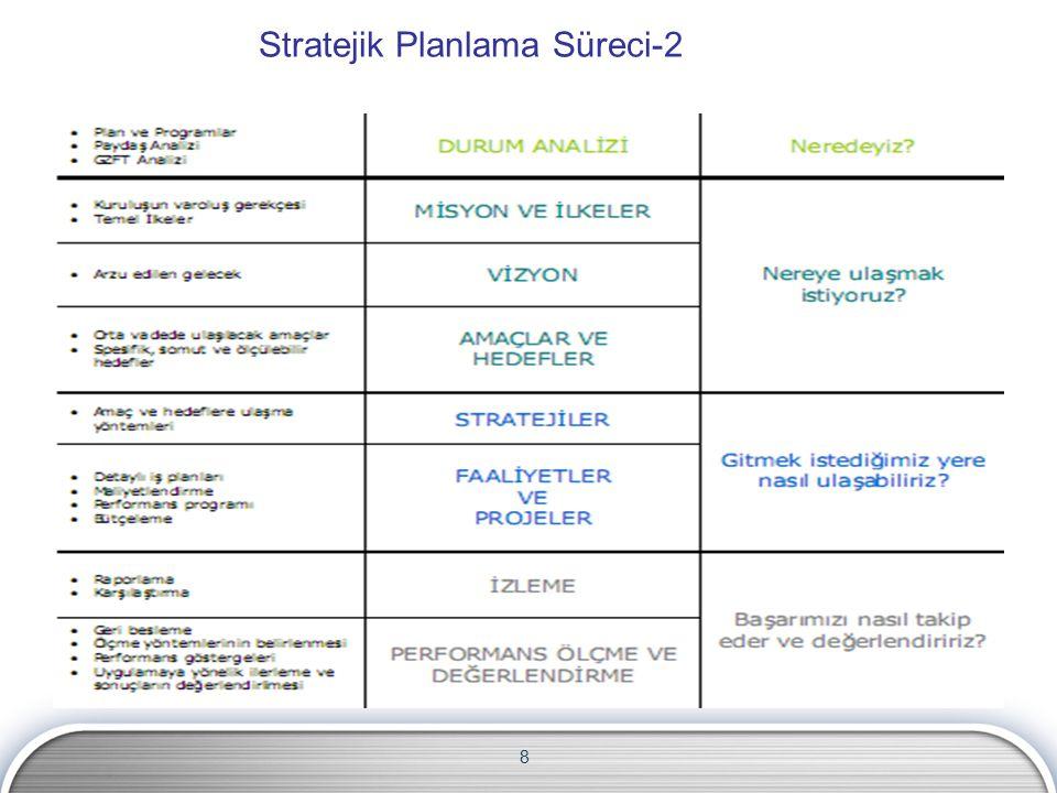 8 Stratejik Planlama Süreci-2