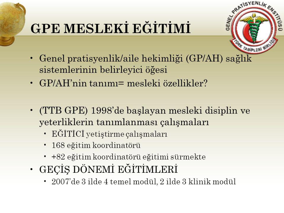 GPE MESLEKİ EĞİTİMİ Genel pratisyenlik/aile hekimliği (GP/AH) sağlık sistemlerinin belirleyici öğesi GP/AH'nin tanımı= mesleki özellikler? (TTB GPE) 1