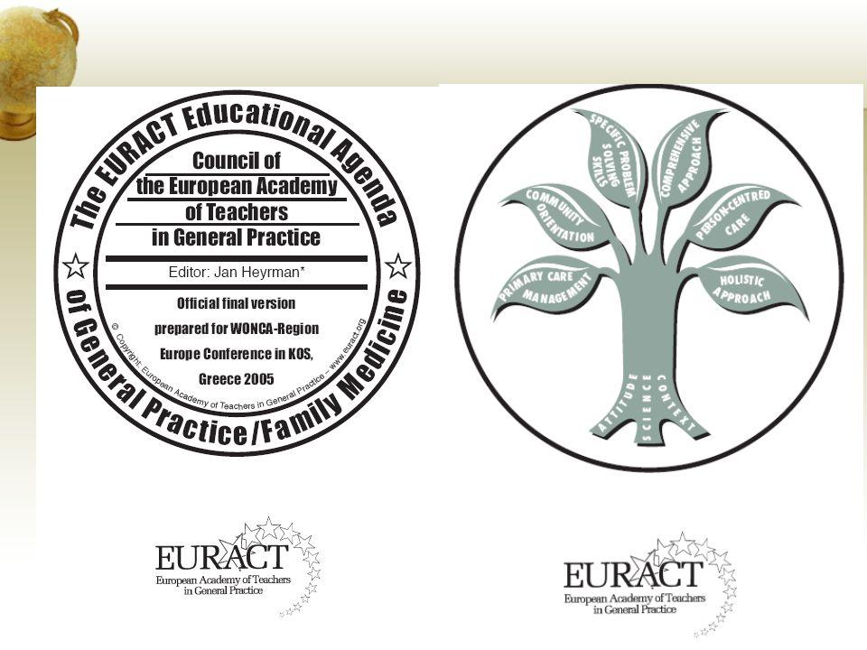 WONCA meslek tanımı ve EURACT mesleki eğitim ajandası 6 Çekirdek Yeterlik 11 Karakteristik