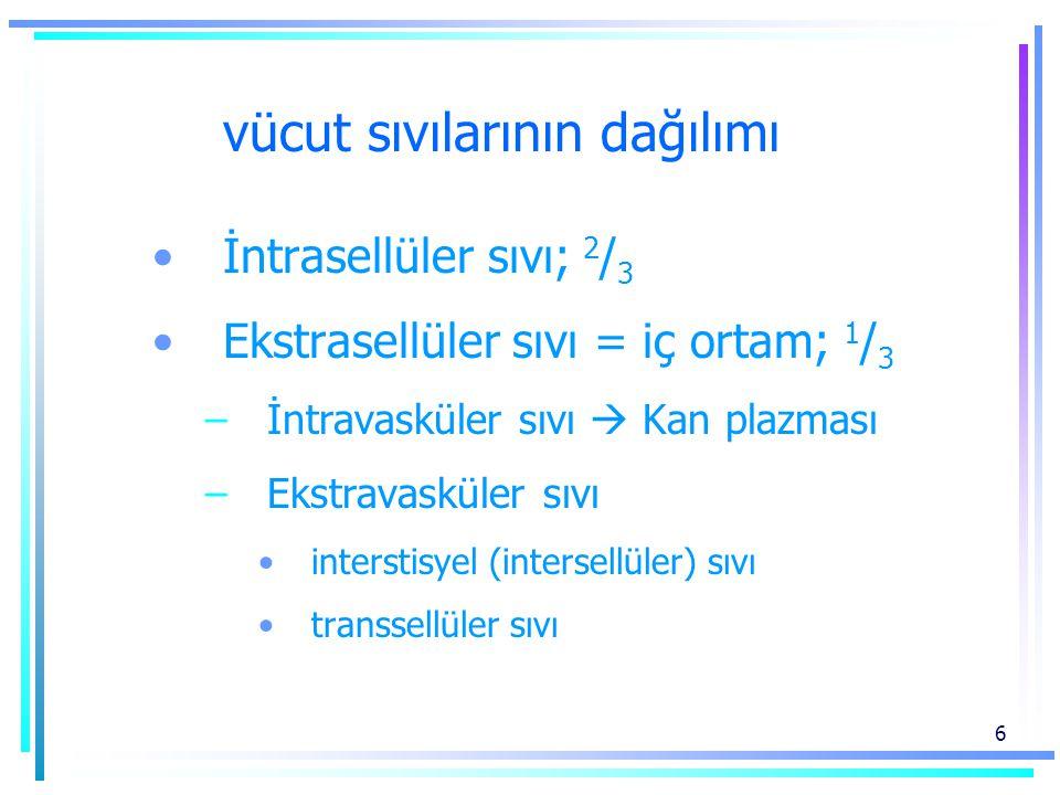 6 vücut sıvılarının dağılımı İntrasellüler sıvı; 2 / 3 Ekstrasellüler sıvı = iç ortam; 1 / 3 –İntravasküler sıvı  Kan plazması –Ekstravasküler sıvı interstisyel (intersellüler) sıvı transsellüler sıvı